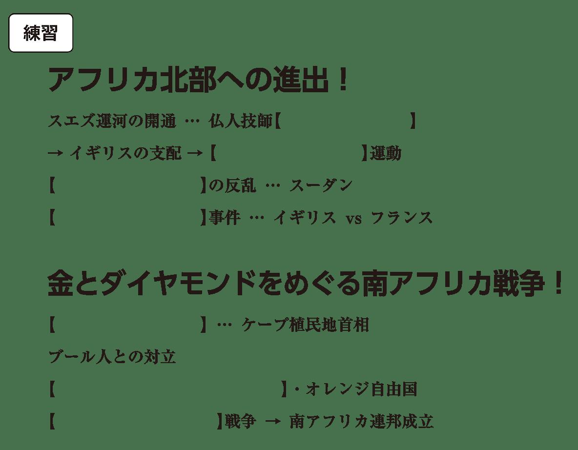 世界分割と列強の対立2 練習 括弧空欄