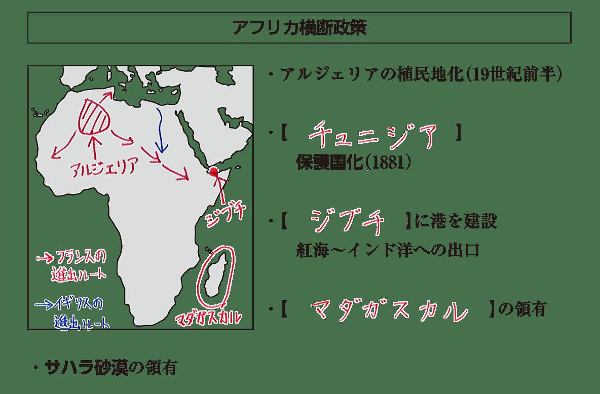 「アフリカ横断政策」見出し+地図+テキスト7行/~サハラ砂漠の領有