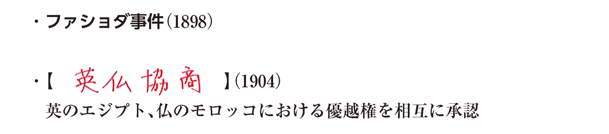 image02続きラスト3行/ファショダ事件~相互に承認