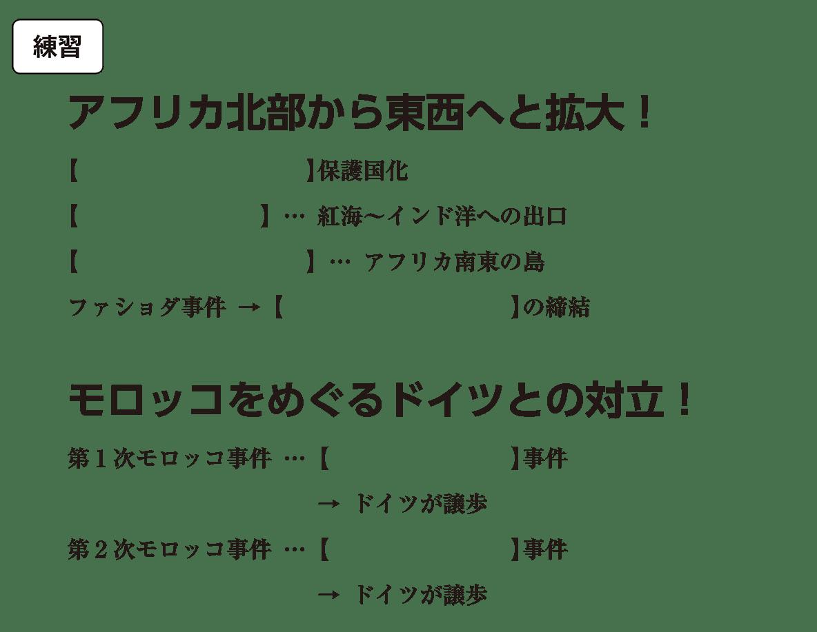 世界分割と列強の対立3 練習 括弧空欄