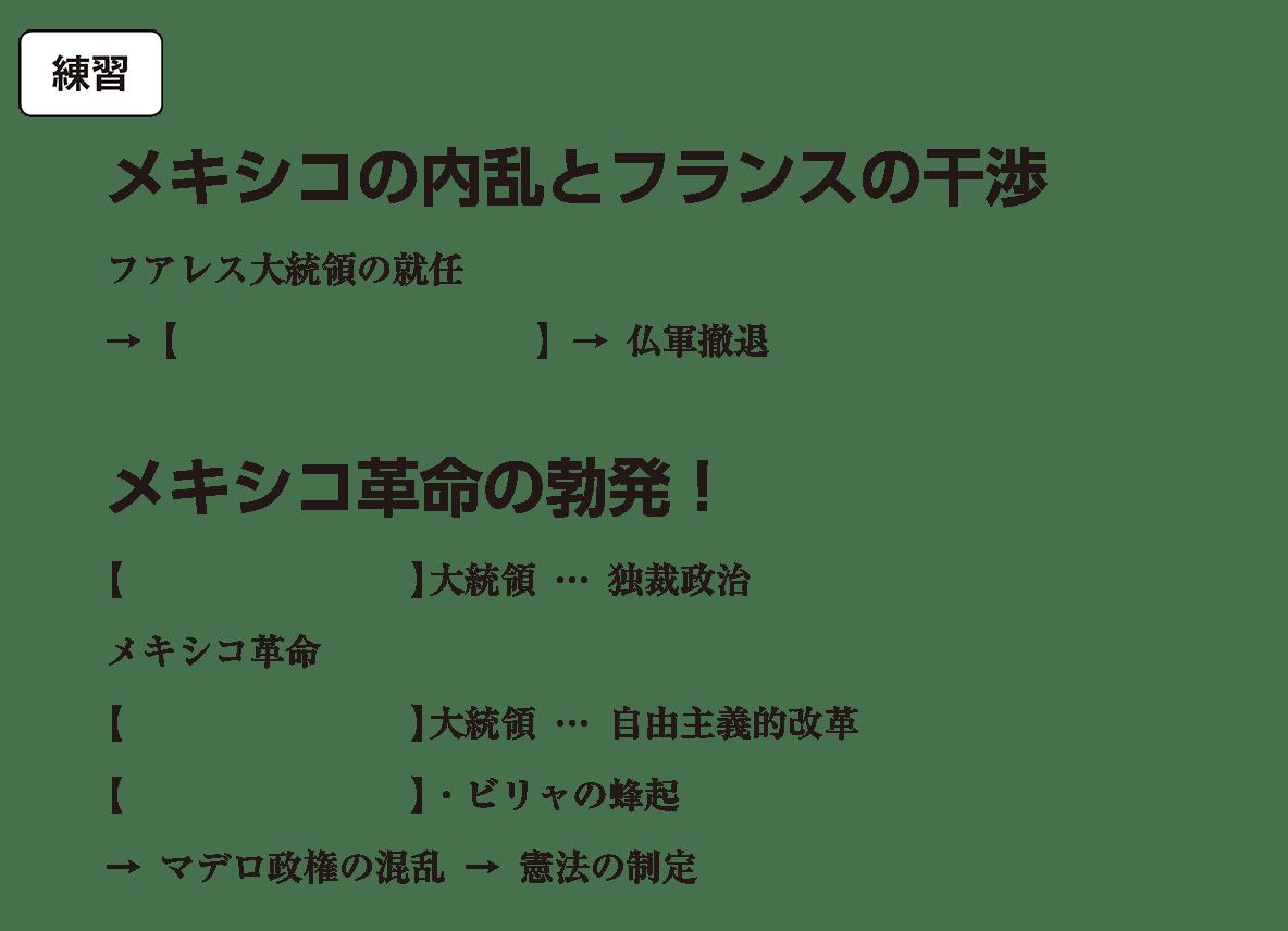 世界分割と列強の対立6 練習 括弧空欄