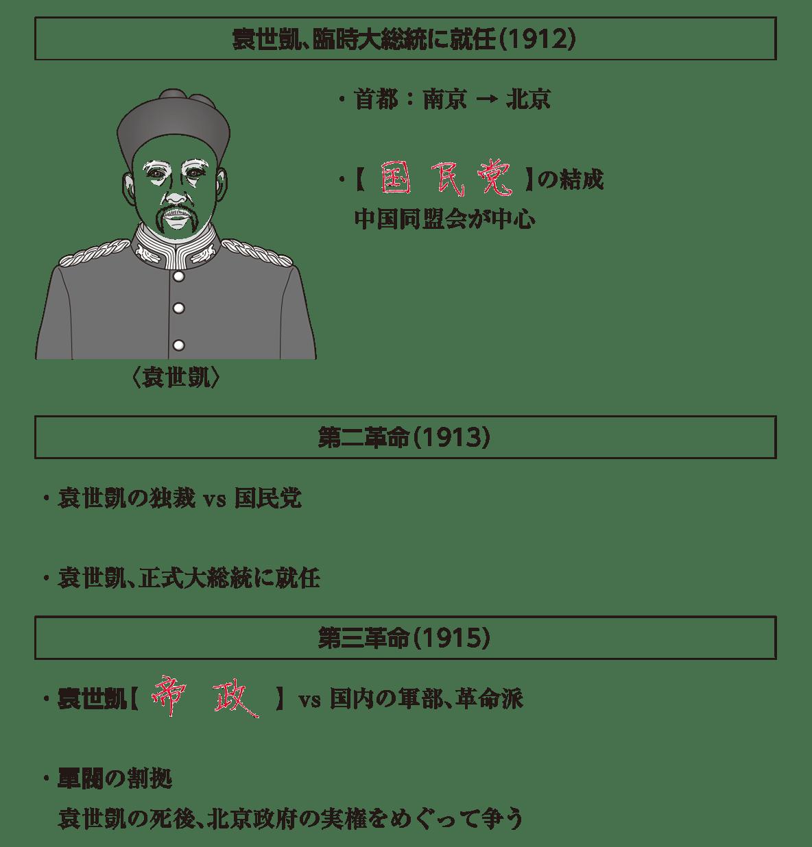 帝国主義と東アジア4 ポイント2 答え全部