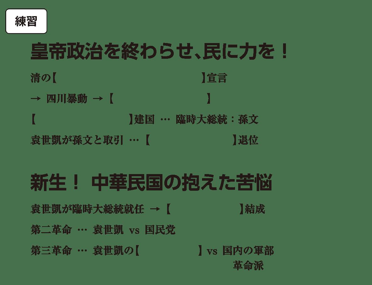 帝国主義と東アジア4 練習 括弧空欄