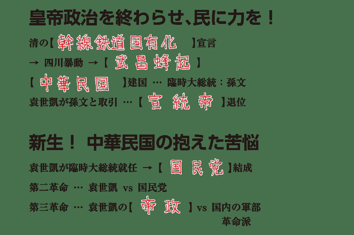 帝国主義と東アジア4 練習 答え