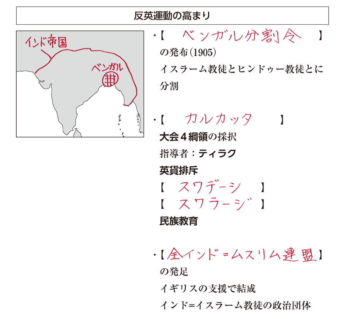 帝国主義とアジアの民族運動1 ポイント2 答え全部