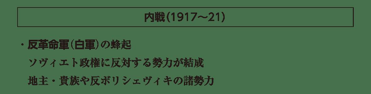 「内戦」見出し+テキスト