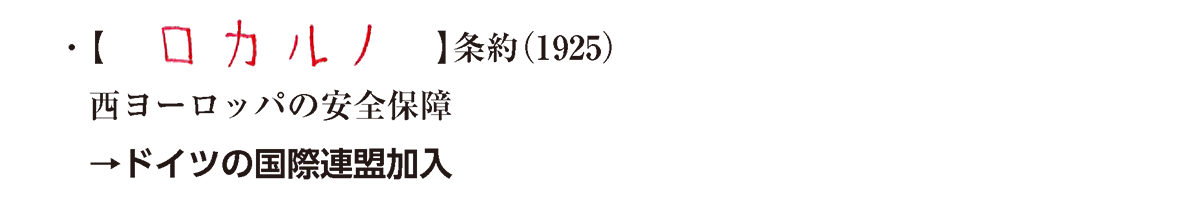 テキスト3行/ロカルノ条約の説明/イラスト不要