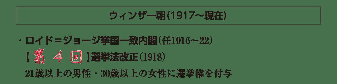 「ウィンザー朝」見出し+テキスト3行/~選挙権を付与
