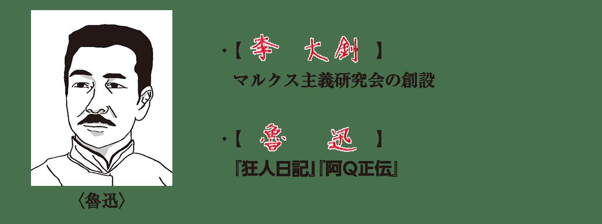 魯迅イラスト+03続きラスト2行