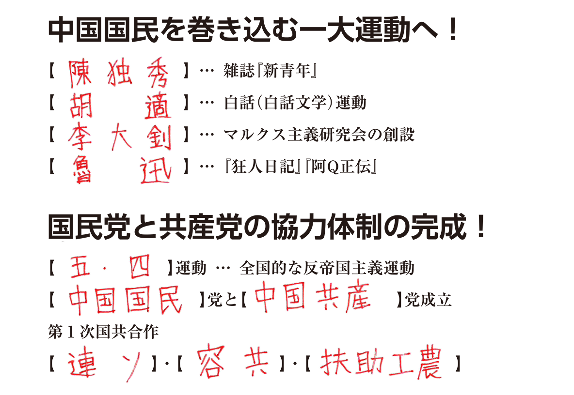 戦間期のアジア諸地域1 練習 答え