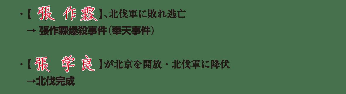 05続きラスト4行/張作霖~北伐完成