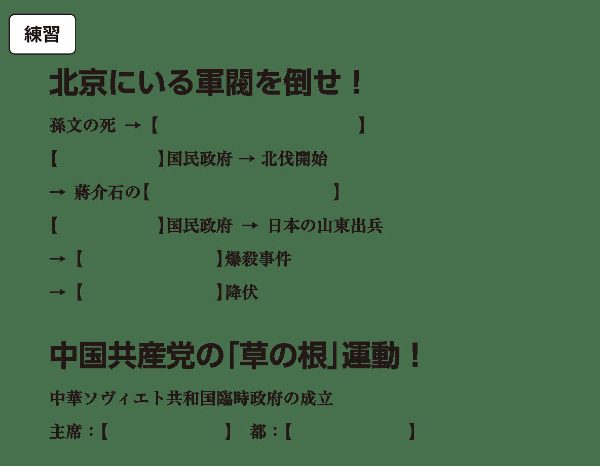戦間期のアジア諸地域2 練習 括弧空欄