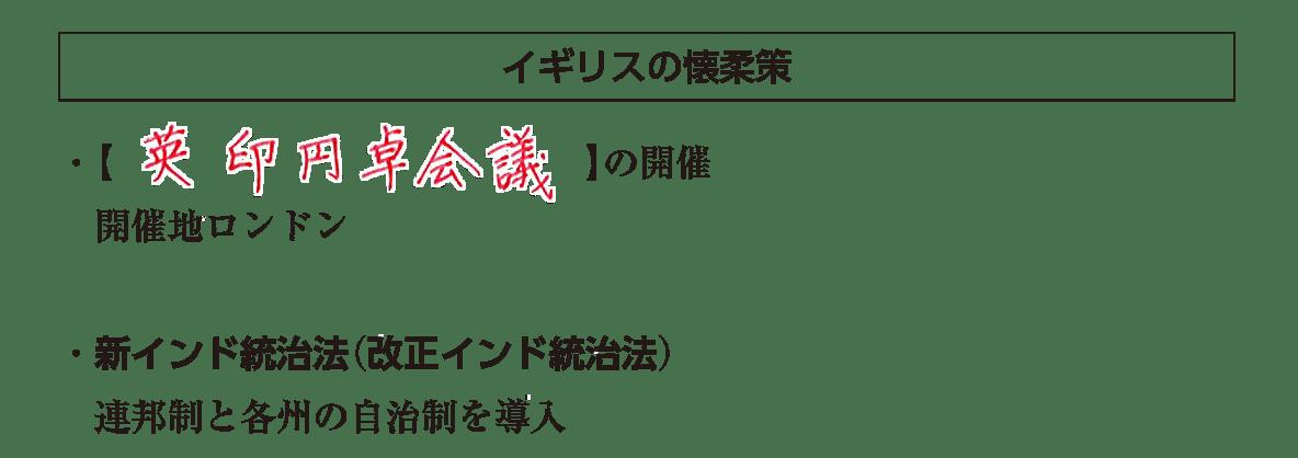 高校世界史 戦間期のアジア諸地域4 ポイント2 答え全部
