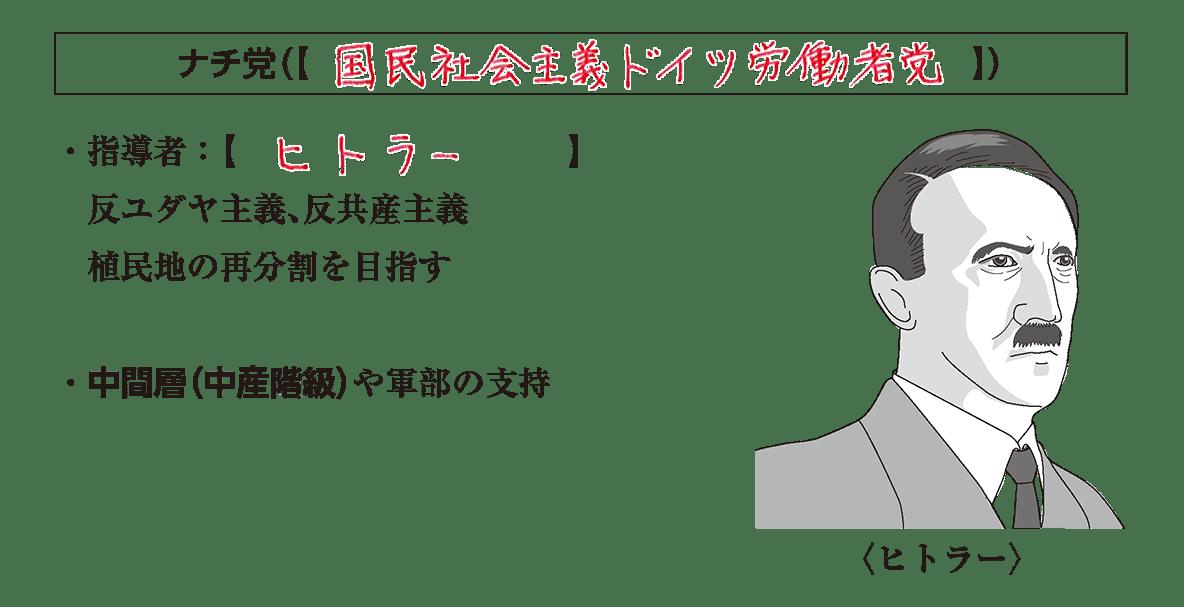 見出し+ヒトラー画像+テキスト4行(指導者~軍部の支持)