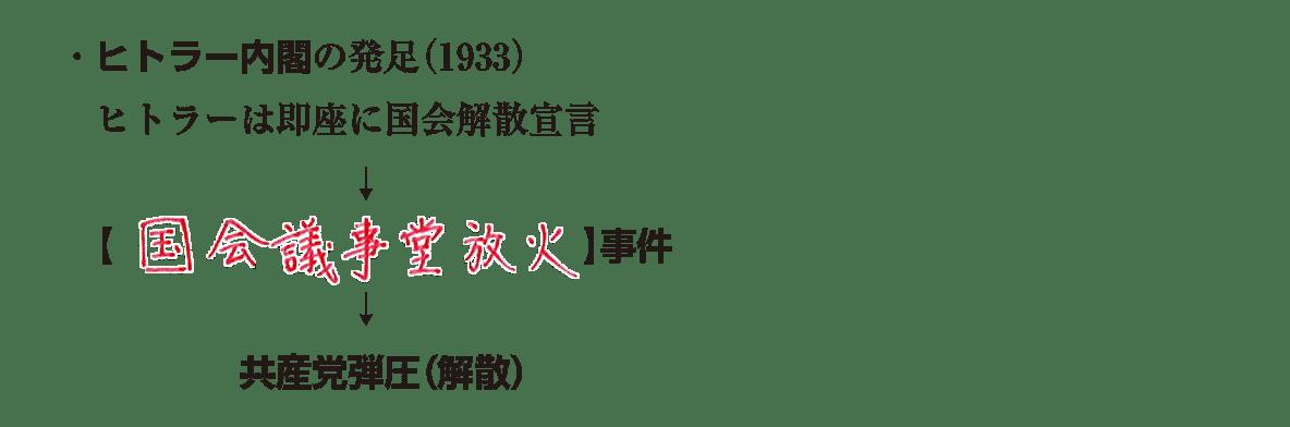 image02の続き(ヒトラー内閣~共産党弾圧(解散))