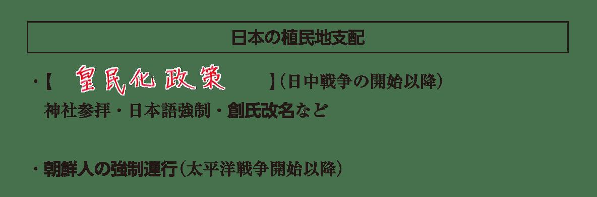 「日本の植民地支配」見出し+テキスト答え入り