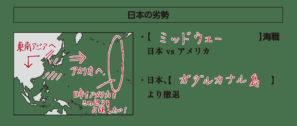 「日本の劣勢」見出し+地図+テキスト4行/ミッドウェー~より撤退