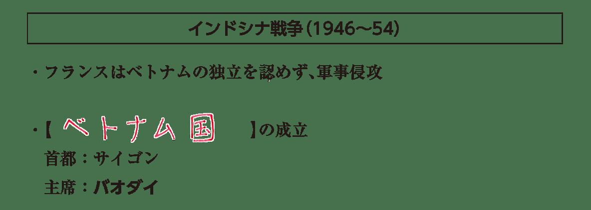 「インドシナ戦争」見出し+テキスト4行/~バオダイ