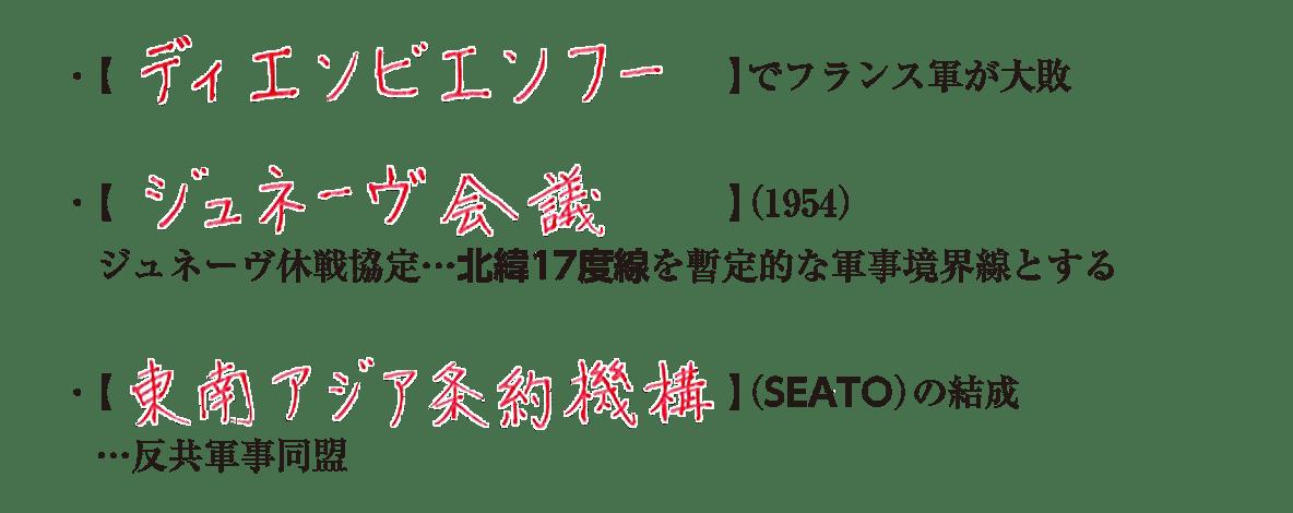 image02の続き5行/ディエンビエンフー~反共軍事同盟
