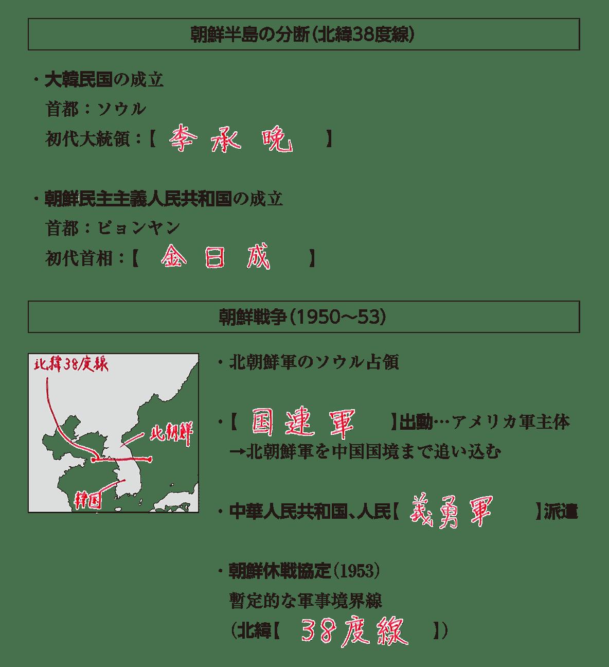 高校世界史 冷戦激化と西欧・日本の経済復興1 ポイント1 答え全部