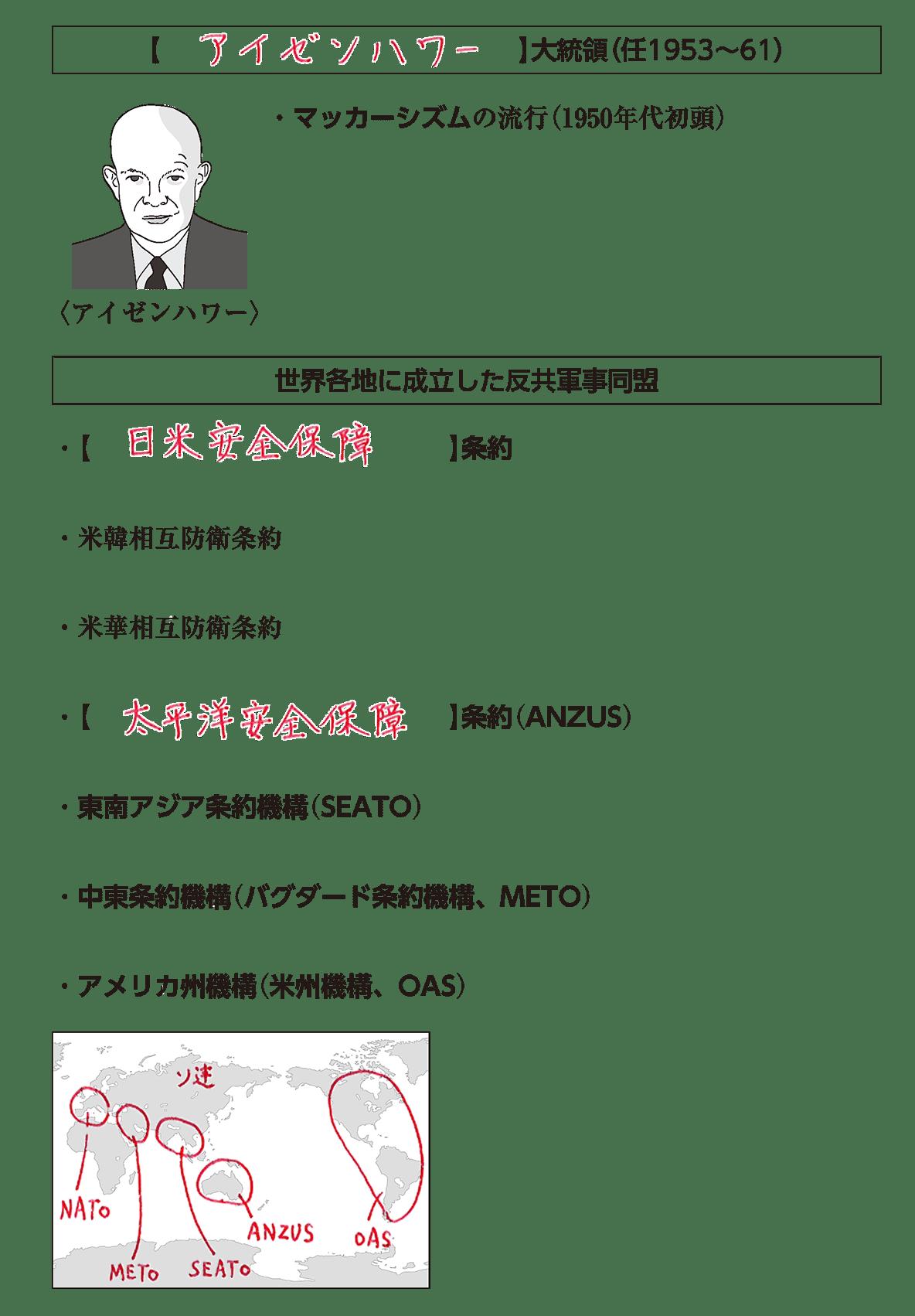 高校世界史 冷戦激化と西欧・日本の経済復興1 ポイント2 答え全部