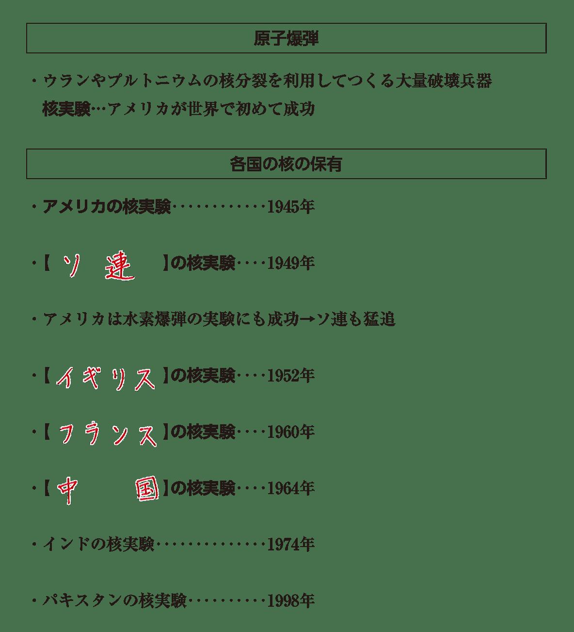 高校世界史 冷戦激化と西欧・日本の経済復興2 ポイント1 答え全部