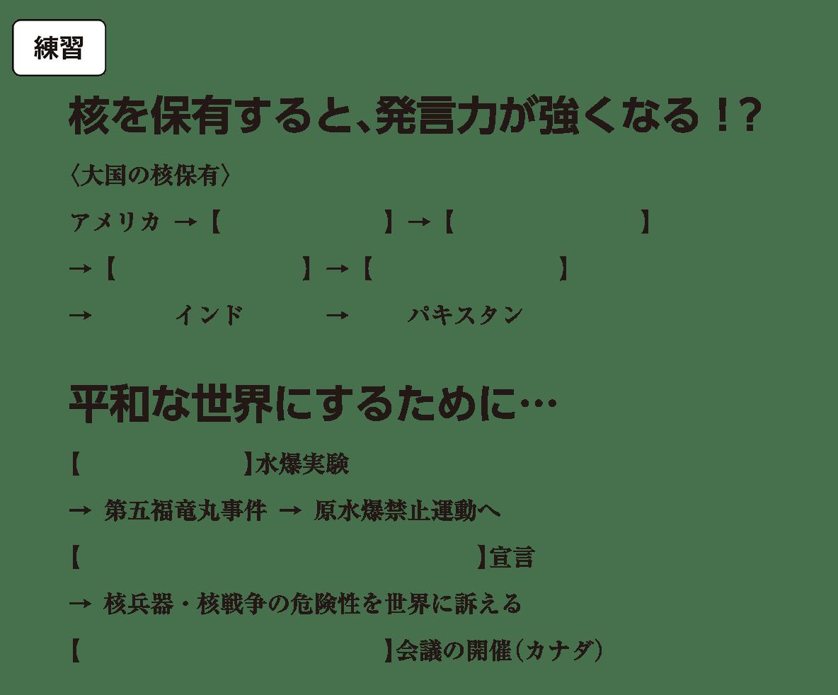 冷戦の激化と西欧・日本の経済復興2 練習 括弧空欄