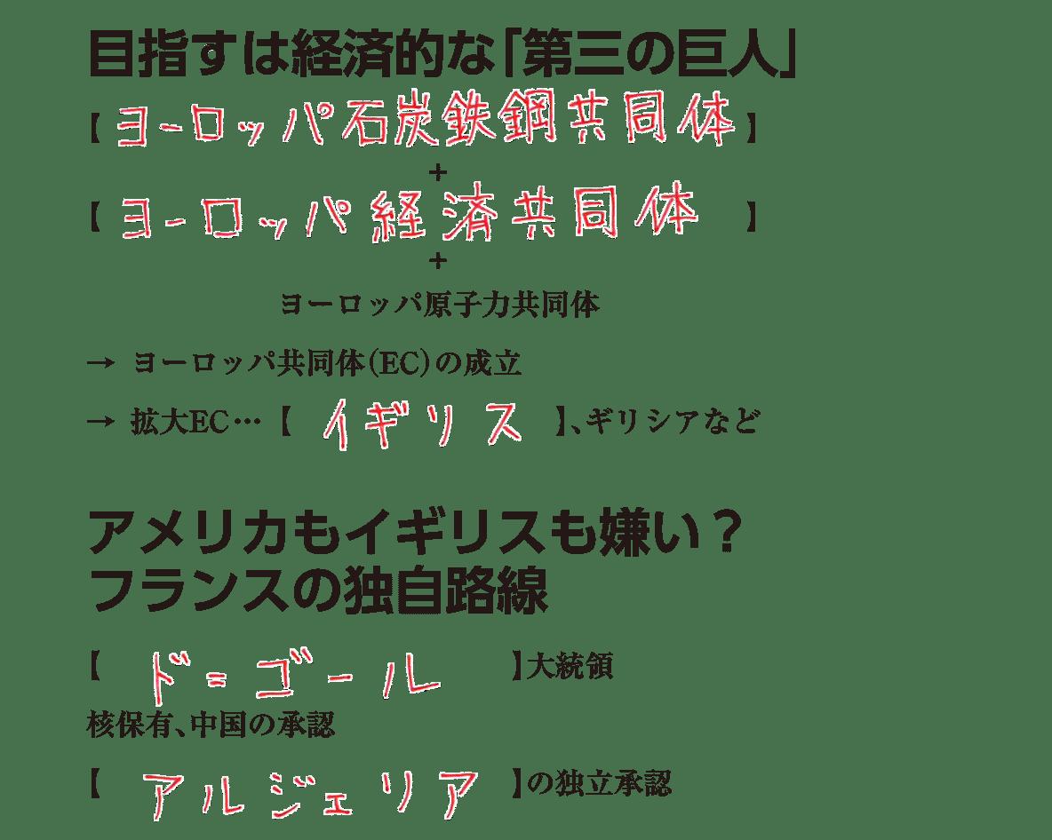 冷戦の激化と西欧・日本の経済復興3 練習 答え入り