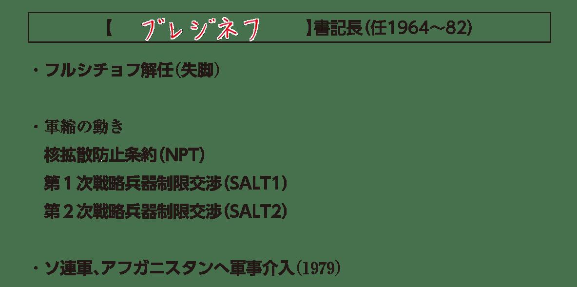 「ブレジネフ~」見出し+テキスト6行/~軍事介入(1979)