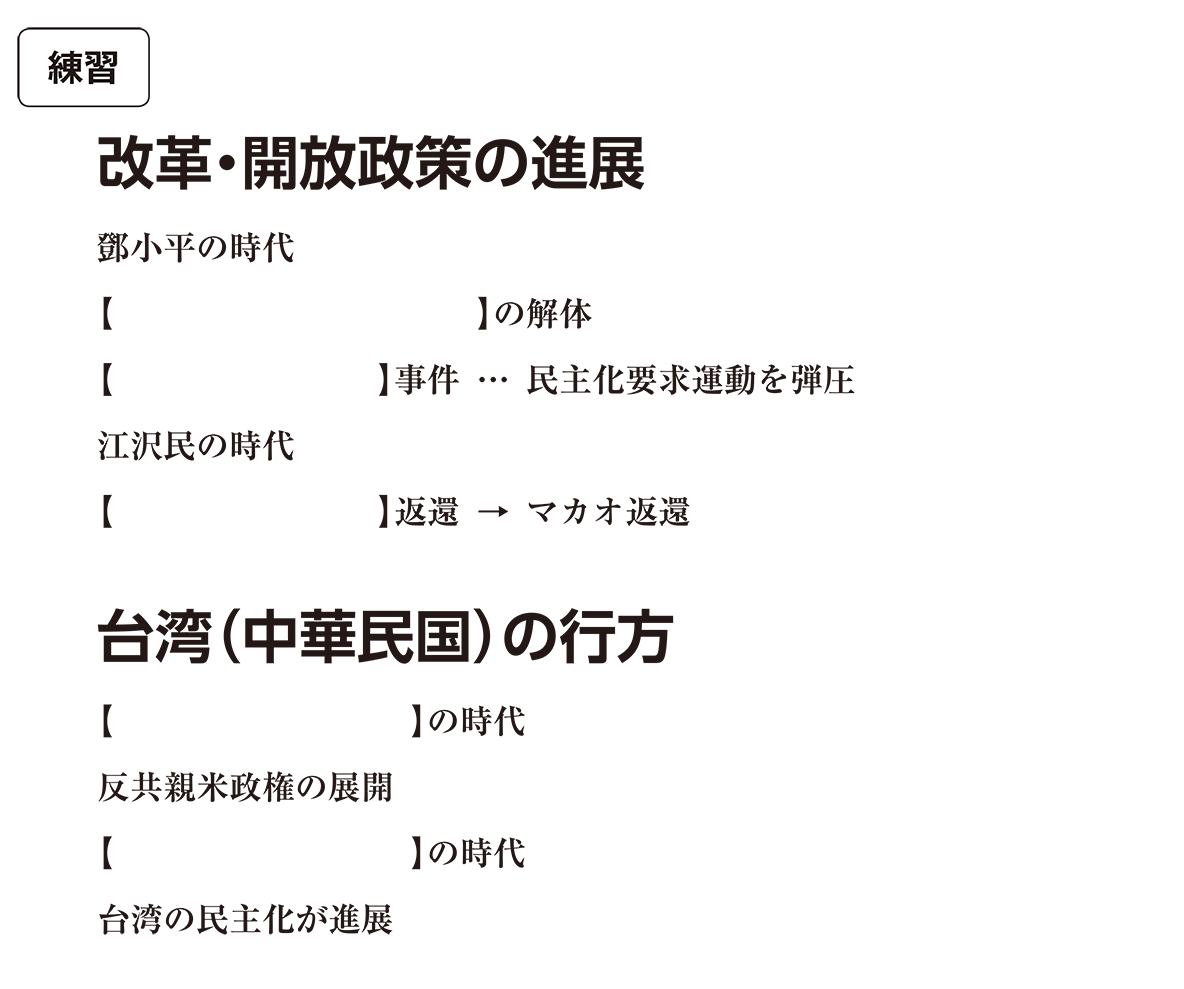自立を強める東アジア3 練習 括弧空欄
