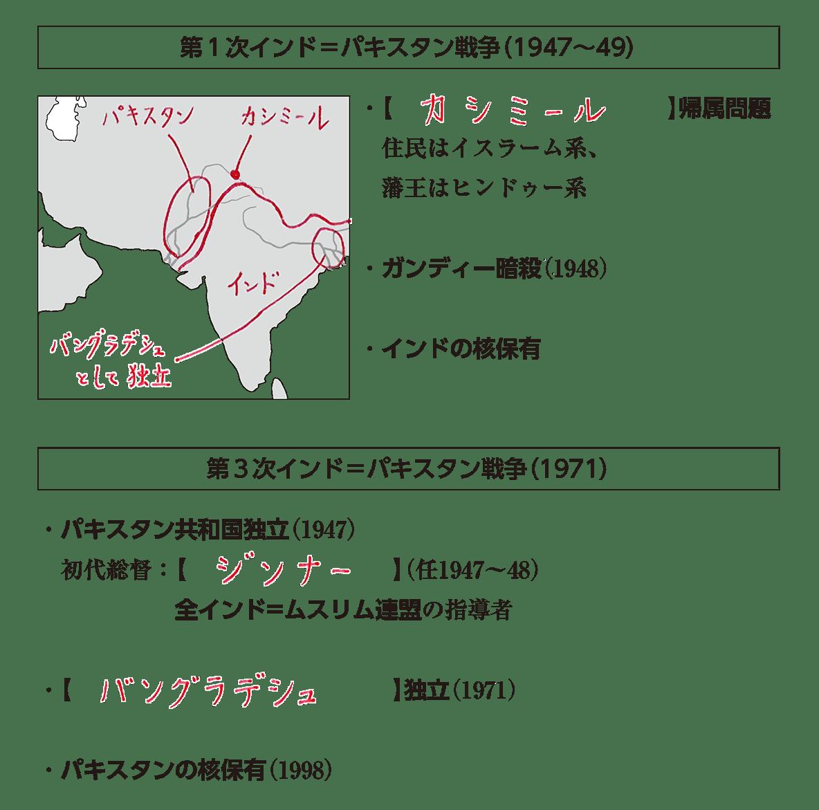 高校世界史 アジア諸地域の紛争4 ポイント1 答え全部