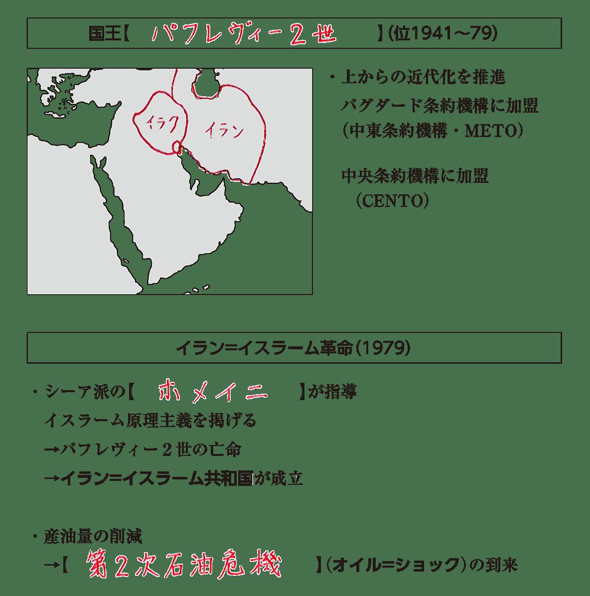 高校世界史 アジア諸地域の紛争6 ポイント1 答え全部