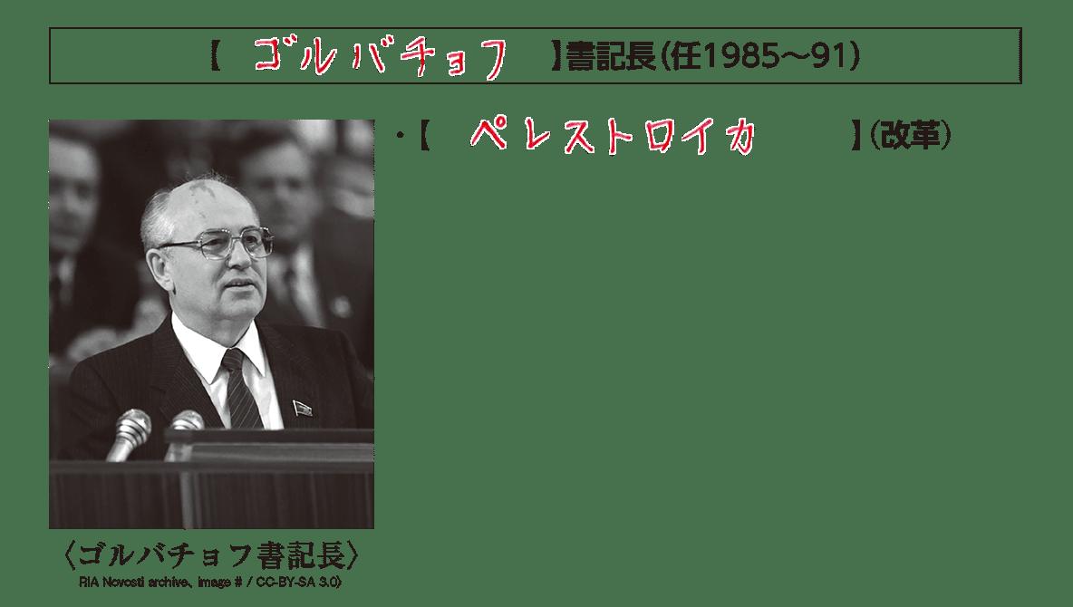 「ゴルバチョフ」見出し+写真+テキスト1行のみ/~(改革)