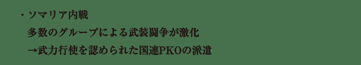 image03続き3行/ソマリア内戦~国連PKOの派遣