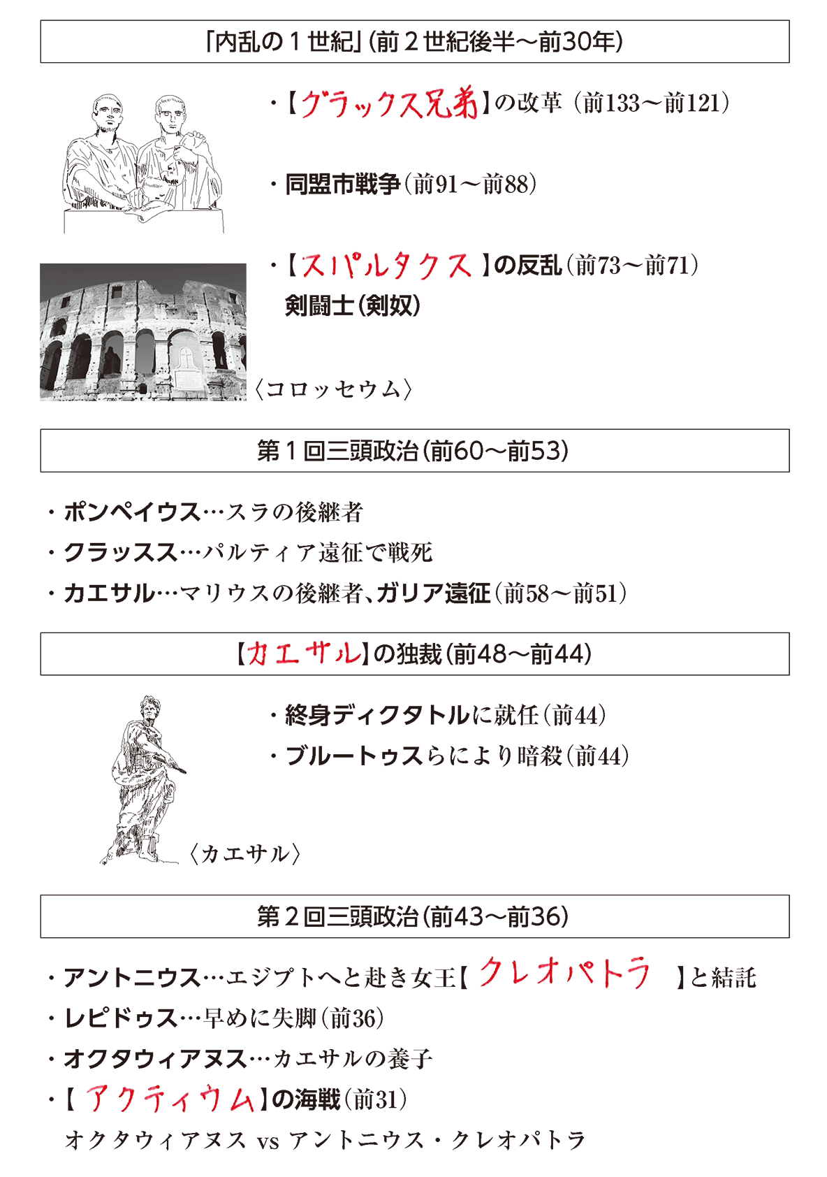 高校世界史 ローマ世界2 ポイント3 答え全部