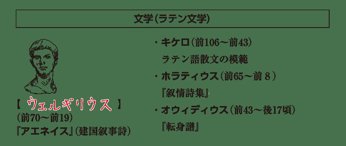 高校世界史 ローマ世界5 ポイント1/文学(ラテン文学)/答え入り