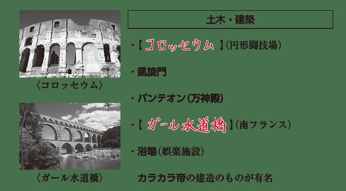 高校世界史 ローマ世界5 ポイント3/土木・建築/コロッセウムとガール水道橋の写真つき
