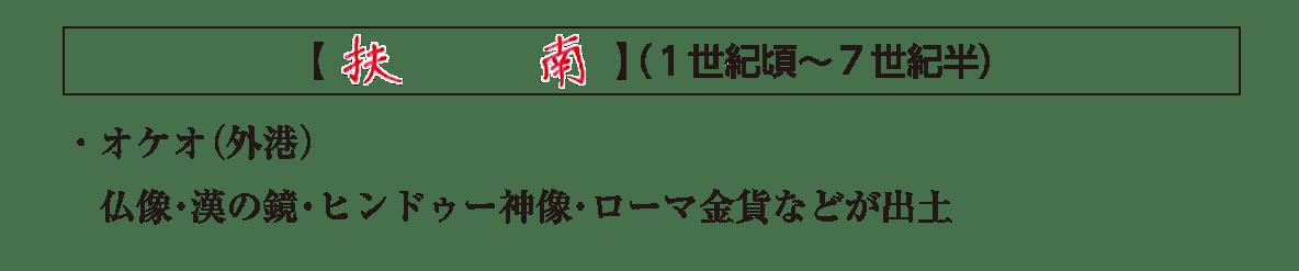 高校世界史 東南アジア前近代史1 ポイント3/扶南の項目/答えアリ