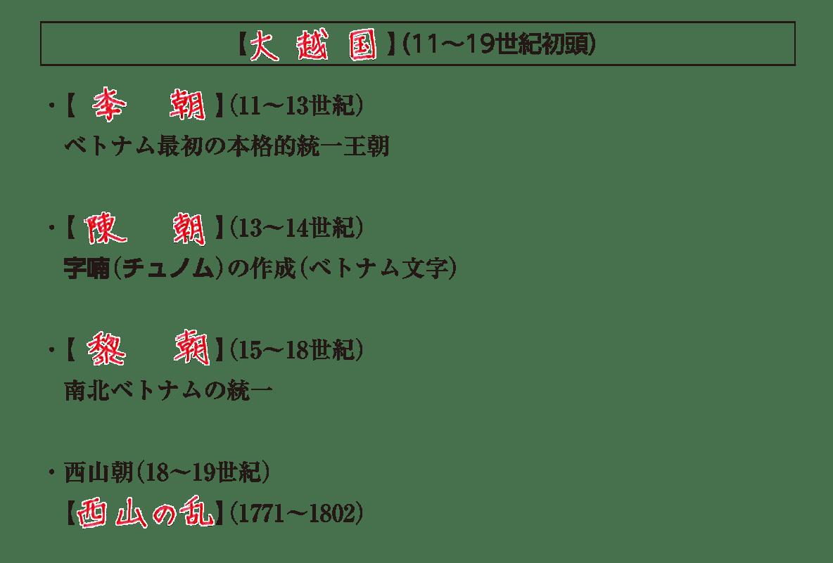 高校世界史 東南アジア前近代史2 ポイント3/大越国の項目/答えアリ