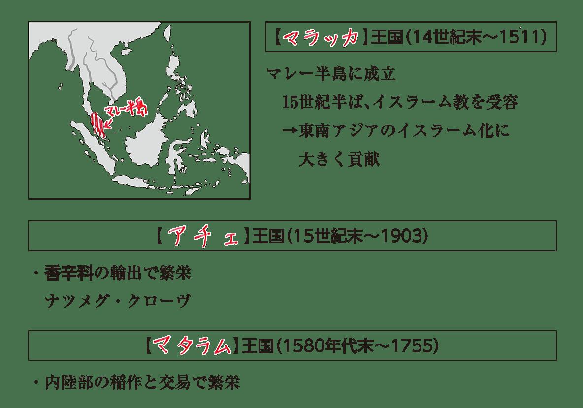 高校世界史 東南アジア前近代史3 ポイント3 答え全部