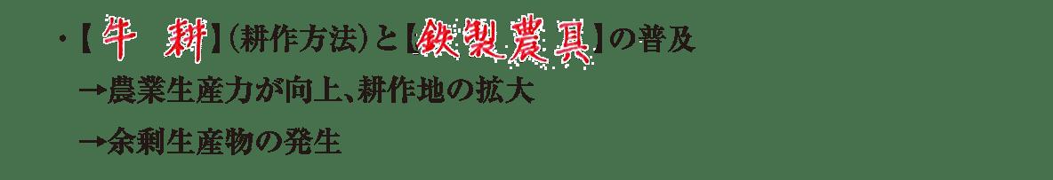 高校世界史 中国の古典文明2 ポイント2前半/~余剰生産物の発生/答え入り
