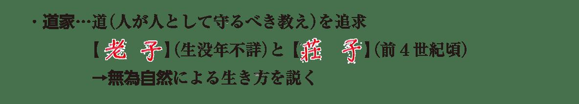 高校世界史 中国の古典文明2 ポイント3/道家の項目3行/~無為自然による・・・まで/答え入り