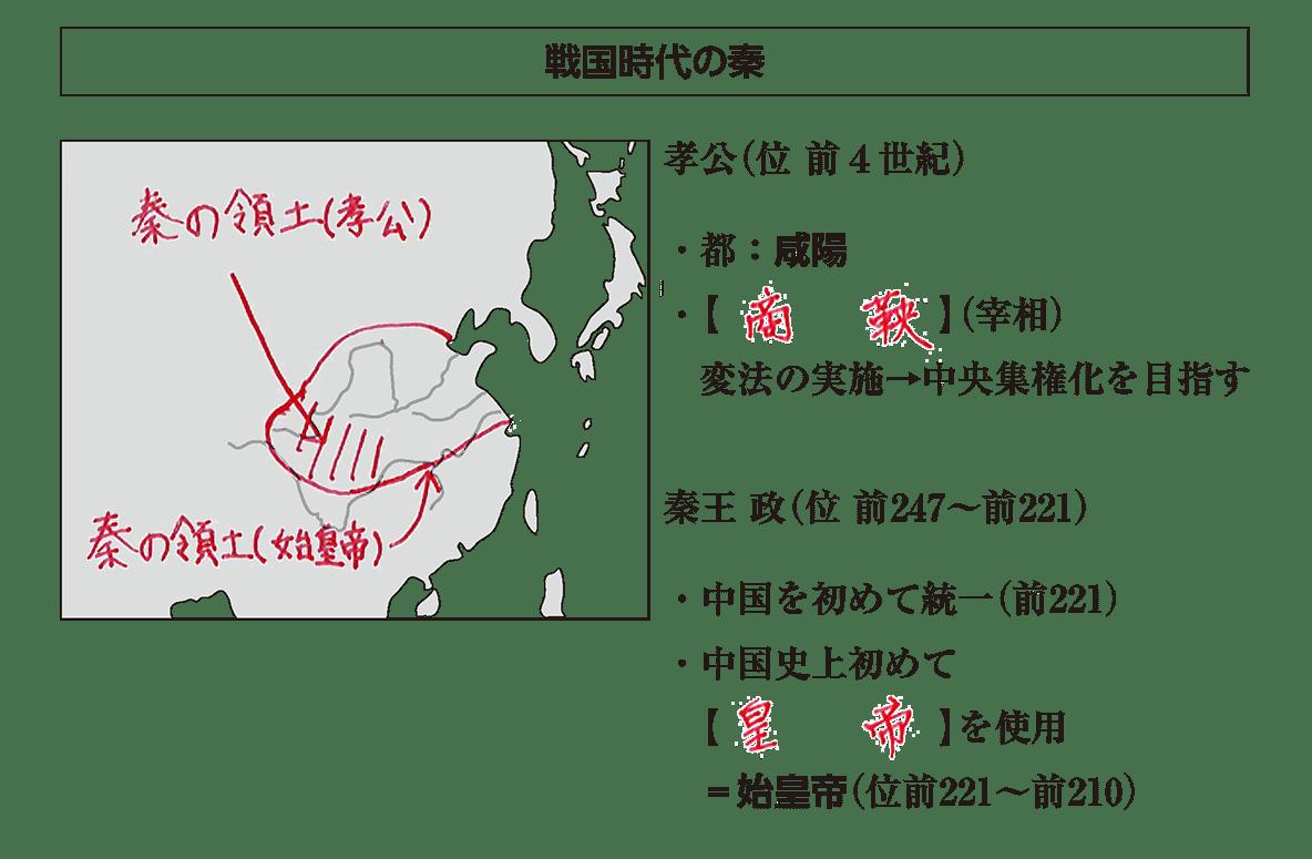 高校世界史 中国の古典文明3 ポイント1 答え全部