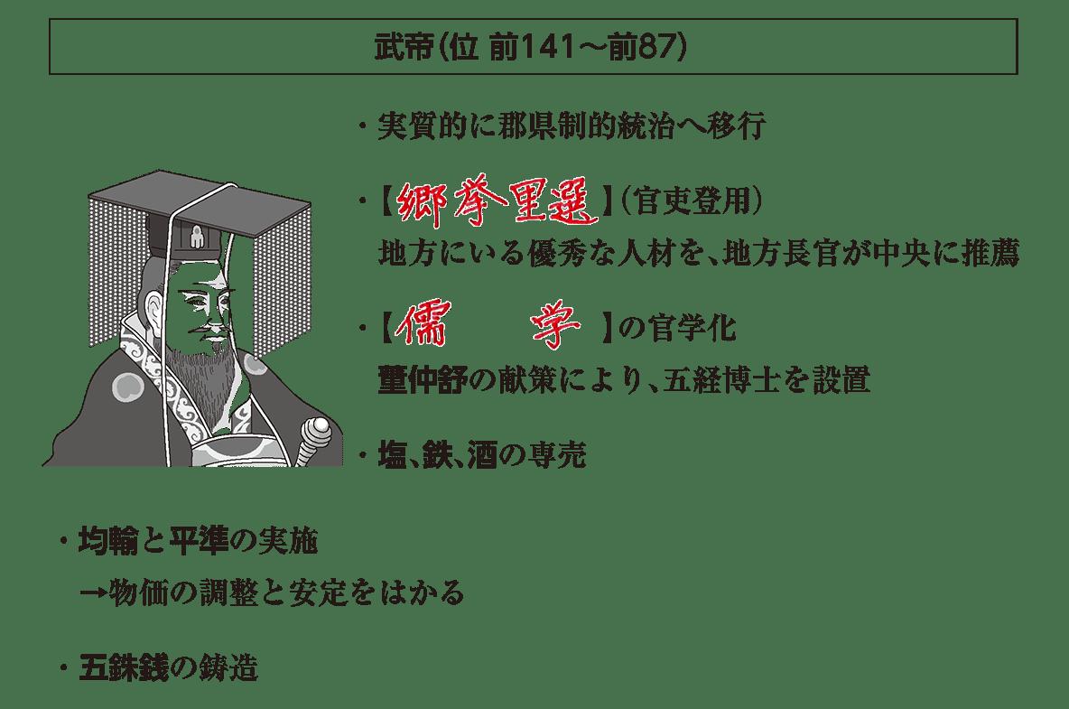高校世界史 中国の古典文明4 ポイント2 答え全部