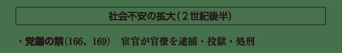 高校世界史 中国の古典文明5 ポイント2/社会不安の拡大の項目
