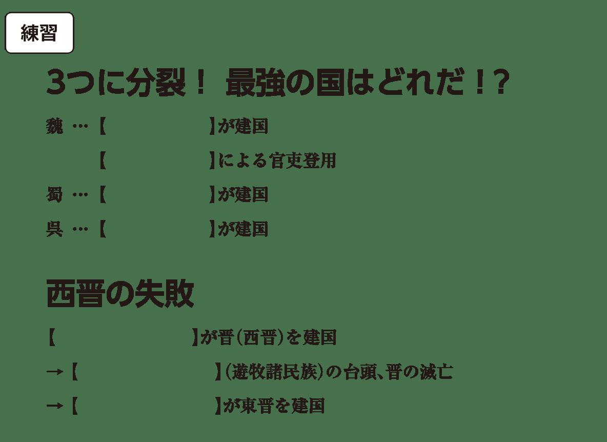高校世界史 中国の分裂・混乱期(魏晋南北朝)1 練習 括弧空欄