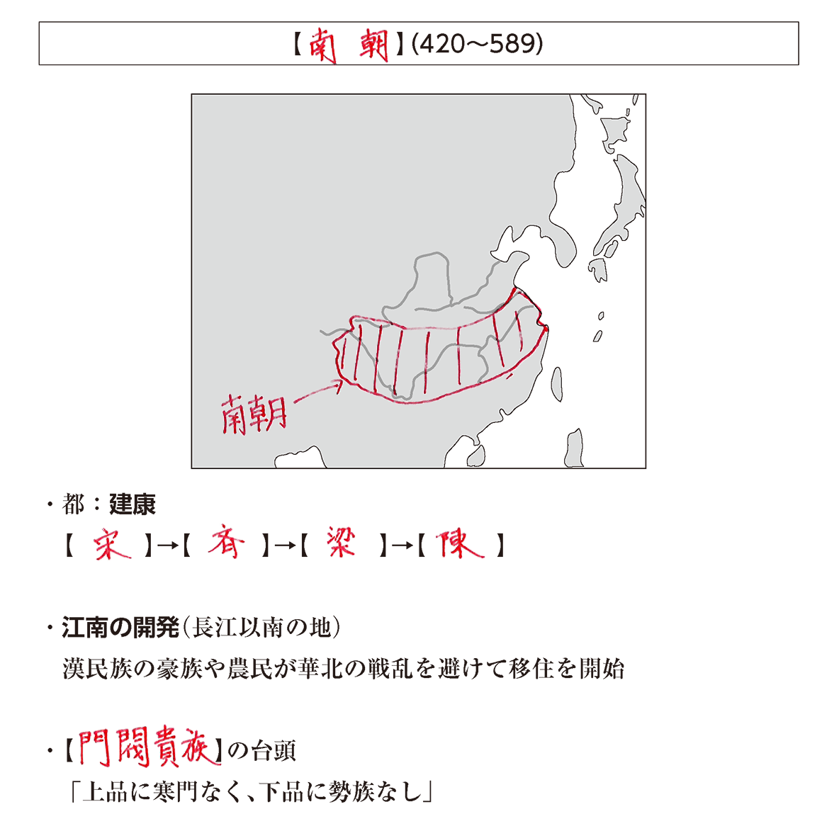 高校世界史 中国の分裂・混乱期2 答え全部
