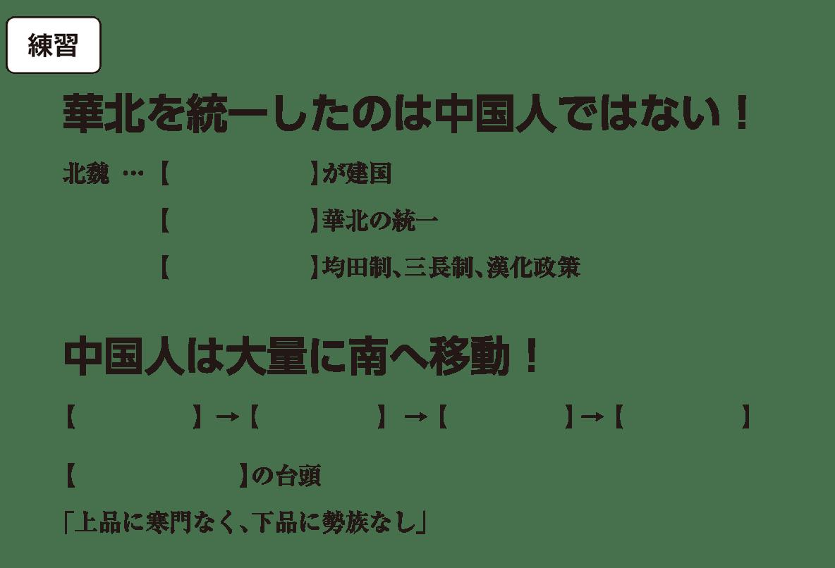 高校世界史 中国の分裂・混乱期(魏晋南北朝)2 練習 括弧空欄
