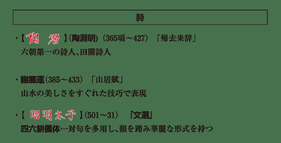 高校世界史 中国の分裂・混乱期3/ポ2/詩の項目/答え入り