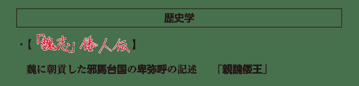 高校世界史 中国の分裂・混乱期3 ポ3/歴史学の項目/答え入り